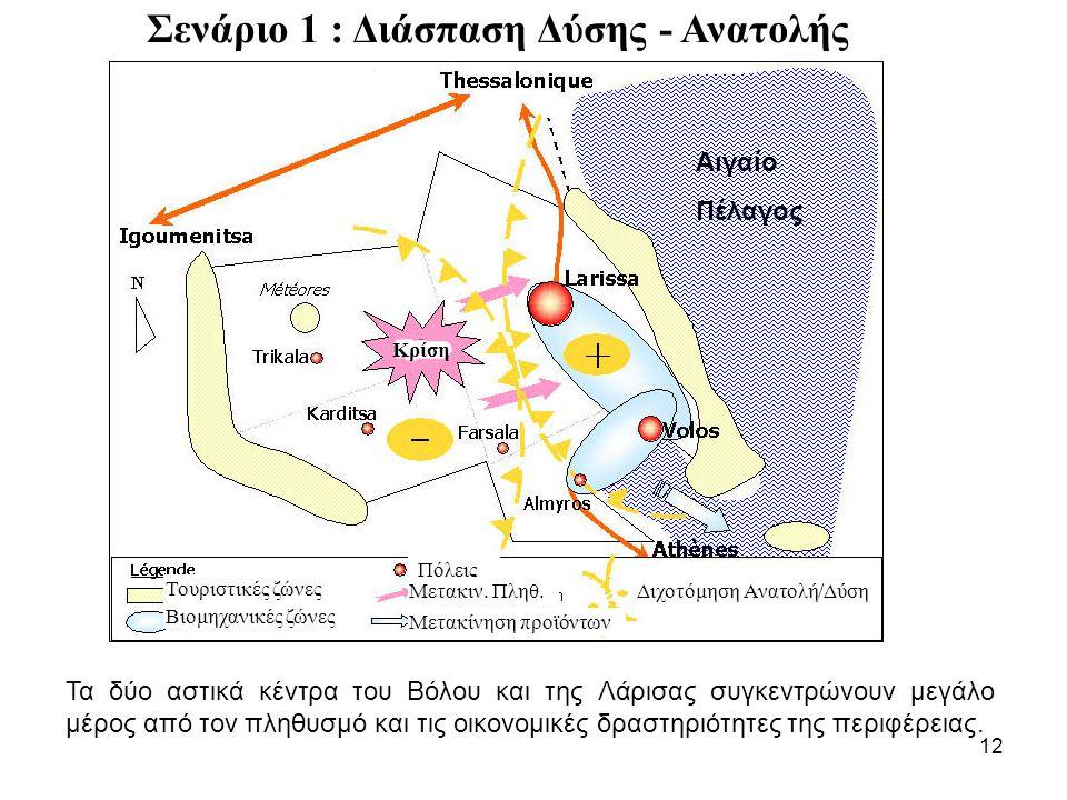 12 Σενάριο 1 : Διάσπαση Δύσης - Ανατολής Κρίση Τουριστικές ζώνες Βιομηχανικές ζώνες Τουριστικές ζώνες Πόλεις Μετακίνηση προϊόντων Διχοτόμηση Ανατολή/ΔύσηΜετακιν.