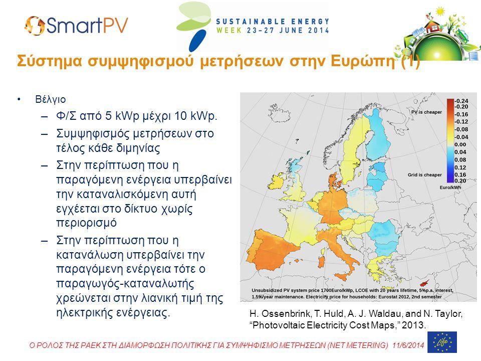 O ΡΟΛΟΣ ΤΗΣ ΡΑΕΚ ΣΤΗ ΔΙΑΜΟΡΦΩΣΗ ΠΟΛΙΤΙΚΗΣ ΓΙΑ ΣΥΜΨΗΦΙΣΜΟ ΜΕΤΡΗΣΕΩΝ (NET METERING) 11/6/2014 Σύστημα συμψηφισμού μετρήσεων στην Ευρώπη (2) •Ολλανδία –Φ/Σ μέχρι 3 kWp –Μηνιαίος συμψηφισμός μετρήσεων –Μέχρι τις αρχές του 2013 υπήρχε όριο στην εγχεόμενη ενέργεια (στο δίκτυο) Μετά το 2013 το όριο αυτό καταργήθηκε.