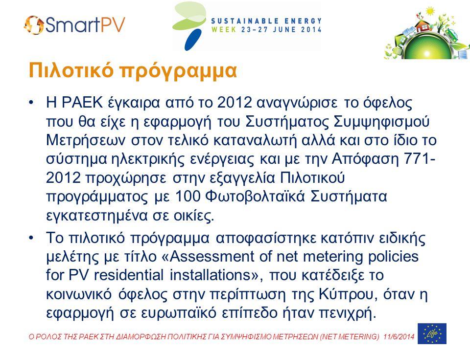 O ΡΟΛΟΣ ΤΗΣ ΡΑΕΚ ΣΤΗ ΔΙΑΜΟΡΦΩΣΗ ΠΟΛΙΤΙΚΗΣ ΓΙΑ ΣΥΜΨΗΦΙΣΜΟ ΜΕΤΡΗΣΕΩΝ (NET METERING) 11/6/2014 Πιλοτικό πρόγραμμα •Το πιλοτικό αυτό πρόγραμμα μετεξελίχτηκε και διευρύνθηκε στο σημερινό σχέδιο που έχουμε ενώπιον μας, το Σχέδιο SmartPV για 300 ΦΒ συστήματα εγκατεστημένα σε οικίες.