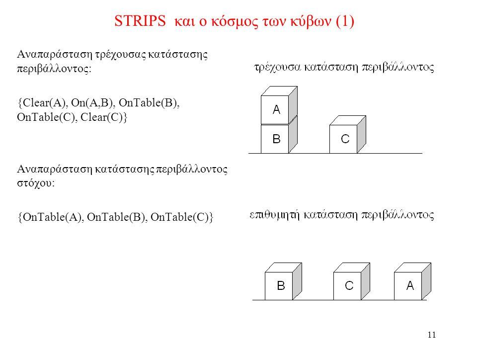 11 STRIPS και ο κόσμος των κύβων (1) Αναπαράσταση τρέχουσας κατάστασης περιβάλλοντος: {Clear(A), On(A,B), OnTable(B), OnTable(C), Clear(C)} Αναπαράσταση κατάστασης περιβάλλοντος στόχου: {OnTable(A), OnTable(B), OnTable(C)}