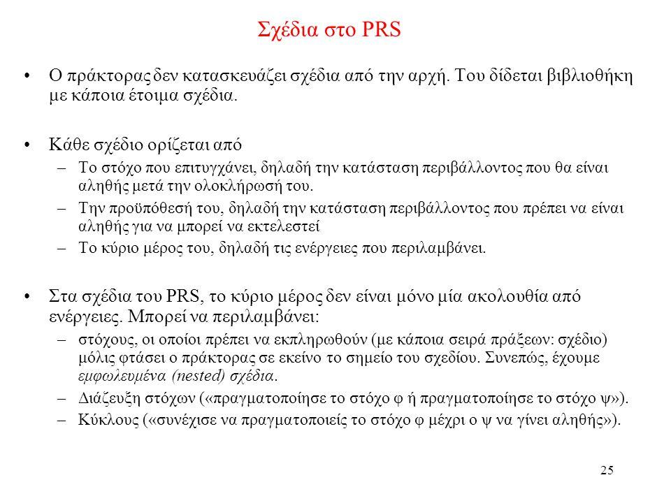 25 Σχέδια στο PRS •Ο πράκτορας δεν κατασκευάζει σχέδια από την αρχή.