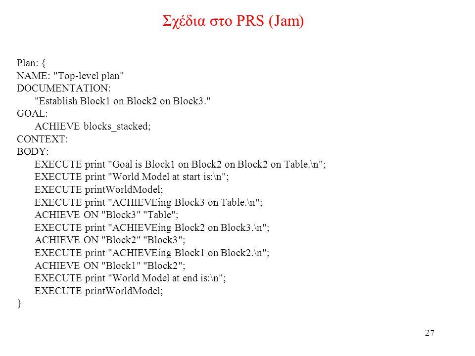 27 Σχέδια στο PRS (Jam) Plan: { NAME: Top-level plan DOCUMENTATION: Establish Block1 on Block2 on Block3. GOAL: ACHIEVE blocks_stacked; CONTEXT: BODY: EXECUTE print Goal is Block1 on Block2 on Block2 on Table.\n ; EXECUTE print World Model at start is:\n ; EXECUTE printWorldModel; EXECUTE print ACHIEVEing Block3 on Table.\n ; ACHIEVE ON Block3 Table ; EXECUTE print ACHIEVEing Block2 on Block3.\n ; ACHIEVE ON Block2 Block3 ; EXECUTE print ACHIEVEing Block1 on Block2.\n ; ACHIEVE ON Block1 Block2 ; EXECUTE print World Model at end is:\n ; EXECUTE printWorldModel; }