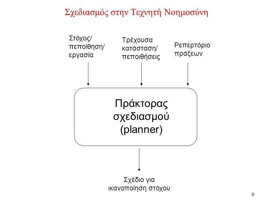 9 Σχεδιασμός στην Τεχνητή Νοημοσύνη Στόχος/ πεποίθηση/ εργασία Τρέχουσα κατάσταση/ πεποιθήσεις Ρεπερτόριο πράξεων Πράκτορας σχεδιασμού (planner) Σχέδιο για ικανοποίηση στόχου