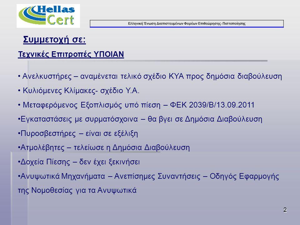 Ελληνική Ένωση Διαπιστευμένων Φορέων Επιθεώρησης- Πιστοποίησης 2 Τεχνικές Επιτροπές ΥΠΟΙΑΝ • Ανελκυστήρες – αναμένεται τελικό σχέδιο KYA προς δημόσια