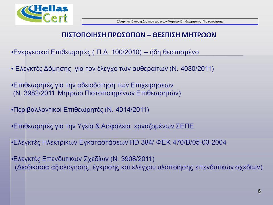 Ελληνική Ένωση Διαπιστευμένων Φορέων Επιθεώρησης- Πιστοποίησης ΠΙΣΤΟΠΟΙΗΣΗ ΠΡΟΣΩΠΩΝ – ΘΕΣΠΙΣΗ ΜΗΤΡΩΩΝ 6 •Ενεργειακοί Επιθεωρητές ( Π.Δ. 100/2010) – ήδ