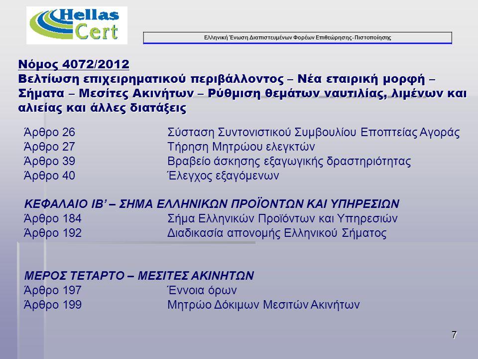 Ελληνική Ένωση Διαπιστευμένων Φορέων Επιθεώρησης- Πιστοποίησης 7 Νόμος 4072/2012 Βελτίωση επιχειρηματικού περιβάλλοντος – Νέα εταιρική μορφή – Σήματα – Μεσίτες Ακινήτων – Ρύθμιση θεμάτων ναυτιλίας, λιμένων και αλιείας και άλλες διατάξεις Άρθρο 26Σύσταση Συντονιστικού Συμβουλίου Εποπτείας Αγοράς Άρθρο 27Τήρηση Μητρώου ελεγκτών Άρθρο 39Βραβείο άσκησης εξαγωγικής δραστηριότητας Άρθρο 40Έλεγχος εξαγόμενων ΚΕΦΑΛΑΙΟ ΙΒ' – ΣΗΜΑ ΕΛΛΗΝΙΚΩΝ ΠΡΟΪΟΝΤΩΝ ΚΑΙ ΥΠΗΡΕΣΙΩΝ Άρθρο 184Σήμα Ελληνικών Προϊόντων και Υπηρεσιών Άρθρο 192Διαδικασία απονομής Ελληνικού Σήματος ΜΕΡΟΣ ΤΕΤΑΡΤΟ – ΜΕΣΙΤΕΣ ΑΚΙΝΗΤΩΝ Άρθρο 197Έννοια όρων Άρθρο 199Μητρώο Δόκιμων Μεσιτών Ακινήτων