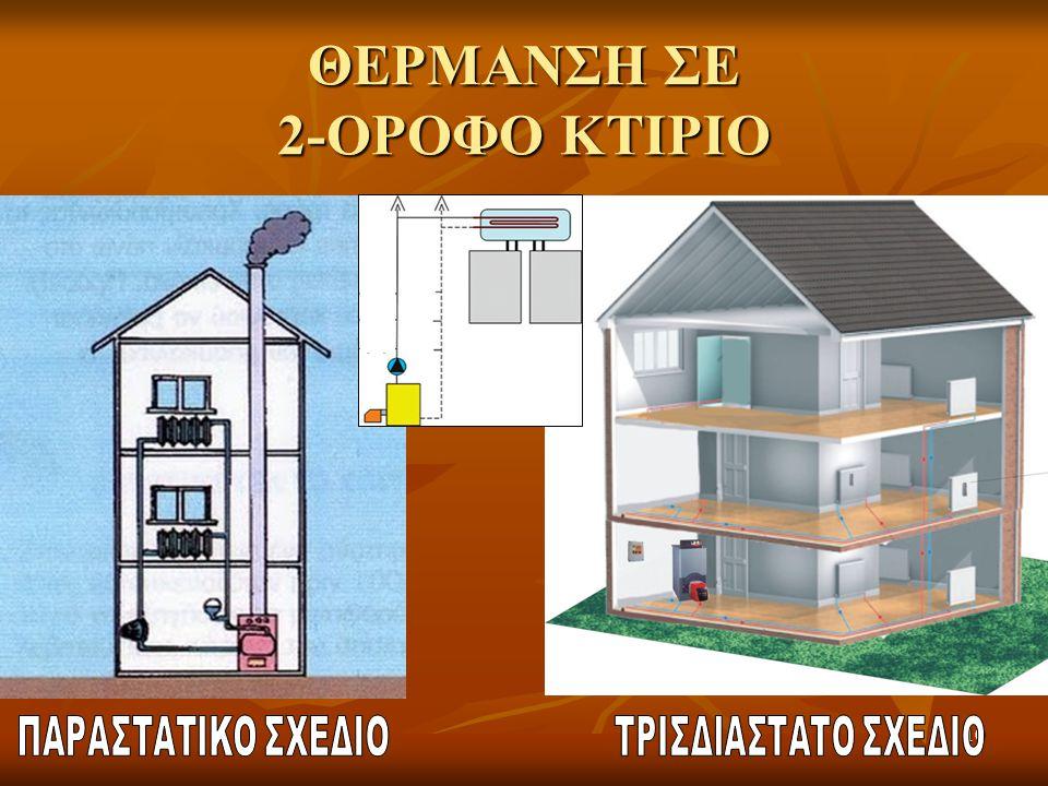 10 ΘΕΡΜΑΝΣΗ ΣΕ 2-ΟΡΟΦΟ ΚΤΙΡΙΟ