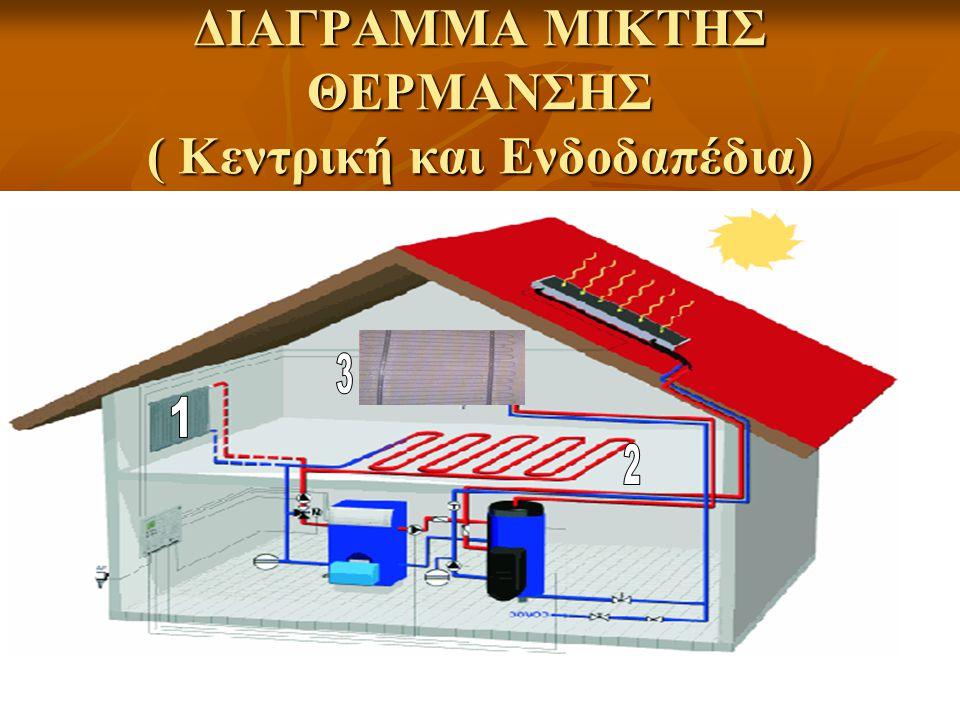 8 Κεντρική Θέρμανση Τα συστήματα κεντρικής θέρμανσης, σύμφωνα με την πίεση λειτουργίας τους χωρίζονται σε τρεις τύπους:- - Χαμηλής πίεσης, μέχρι 1 ατμόσφαιρα ( Ανοικτό κύκλωμα / ανοικτό δοχείο διαστολής / 70 ο C - 85 ο C, που αποκλείει τα προβλήματα βρασμού του νερού.