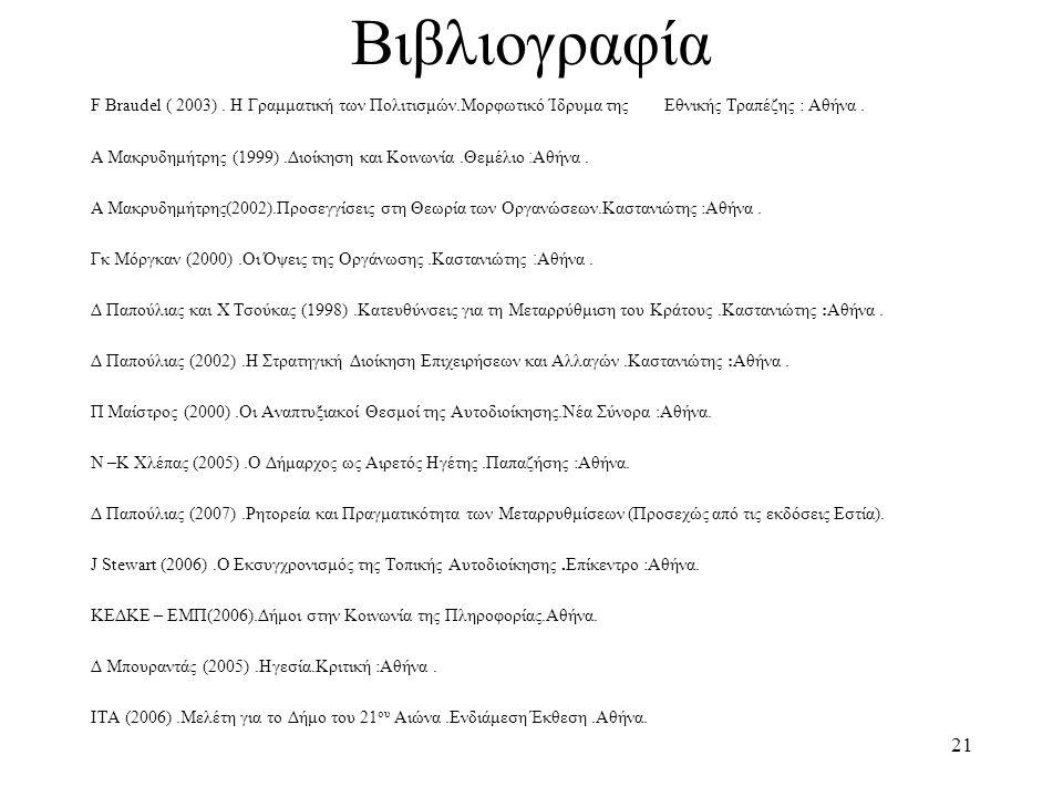 21 Βιβλιογραφία F Braudel ( 2003).