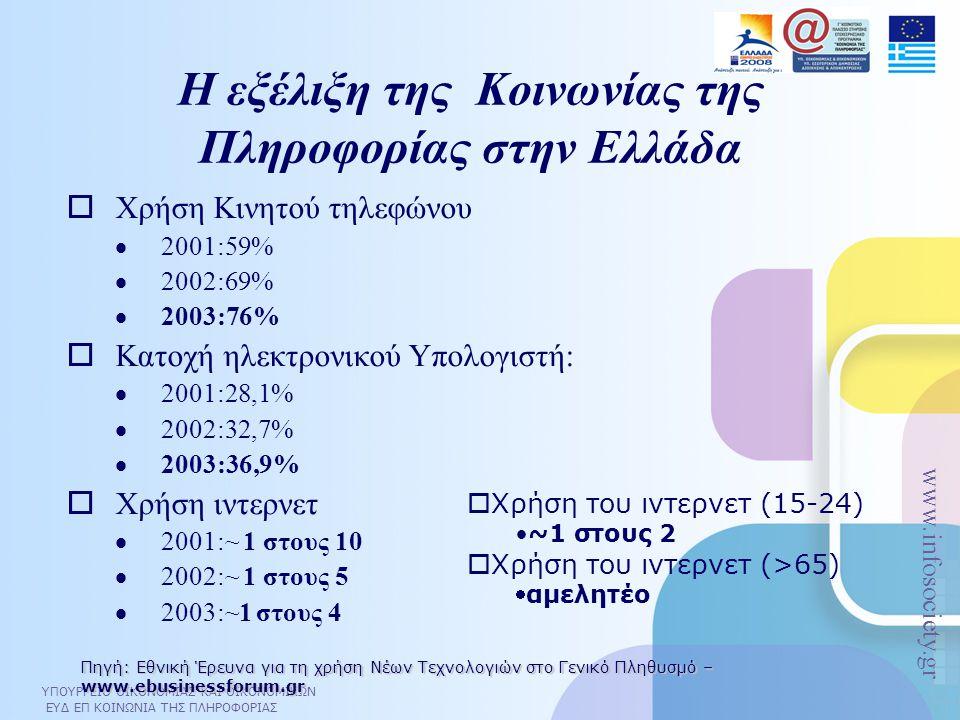 ΥΠΟΥΡΓΕΙΟ ΟΙΚΟΝΟΜΙΑΣ ΚΑΙ ΟΙΚΟΝΟΜΙΚΩΝ ΕΥΔ ΕΠ ΚΟΙΝΩΝΙΑ ΤΗΣ ΠΛΗΡΟΦΟΡΙΑΣ www.infosociety.gr Η εξέλιξη της Κοινωνίας της Πληροφορίας στην Ελλάδα  Χρήση Κι