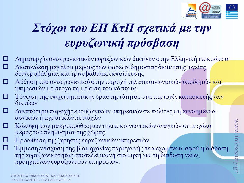 ΥΠΟΥΡΓΕΙΟ ΟΙΚΟΝΟΜΙΑΣ ΚΑΙ ΟΙΚΟΝΟΜΙΚΩΝ ΕΥΔ ΕΠ ΚΟΙΝΩΝΙΑ ΤΗΣ ΠΛΗΡΟΦΟΡΙΑΣ www.infosociety.gr Στόχοι του ΕΠ ΚτΠ σχετικά με την ευρυζωνική πρόσβαση  Δηµιουρ