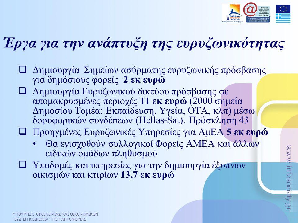 ΥΠΟΥΡΓΕΙΟ ΟΙΚΟΝΟΜΙΑΣ ΚΑΙ ΟΙΚΟΝΟΜΙΚΩΝ ΕΥΔ ΕΠ ΚΟΙΝΩΝΙΑ ΤΗΣ ΠΛΗΡΟΦΟΡΙΑΣ www.infosociety.gr Έργα για την ανάπτυξη της ευρυζωνικότητας  Δημιουργία Σημείων