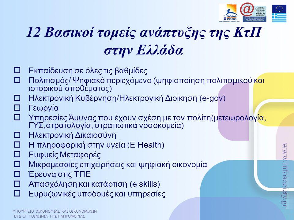 ΥΠΟΥΡΓΕΙΟ ΟΙΚΟΝΟΜΙΑΣ ΚΑΙ ΟΙΚΟΝΟΜΙΚΩΝ ΕΥΔ ΕΠ ΚΟΙΝΩΝΙΑ ΤΗΣ ΠΛΗΡΟΦΟΡΙΑΣ www.infosociety.gr Στρατηγικός Στόχος του Προγράμματος της Κοινωνίας της Πληροφορίας  Η Δημιουργία μιας κρίσιμης μάζας:  Χρηστών των ΤΠΕ και Ιντερνετ  Μικρομεσαίων επιχειρήσεων που αξιοποιούν τις ΤΠΕ στις επιχειρησιακές τους λειτουργίες  Υποδομών (Δίκτυα και πληροφοριακά συστήματα στην εκπαίδευση, Δημόσια Διοίκηση, Υγεία, Περιφέρειες, Επιχειρήσεις, κλπ)  Ηλεκτρονικά παρεχομένων Υπηρεσιών  Μηχανισμών υλοποίησης, υποστήριξης, διάχυσης  Ανθρώπινων δικτύων υποστήριξης και προώθησης της ΚτΠ Βελτίωση παραγωγικότητας, ανταγωνιστικότητας, επιπέδου ζωής, των δυνατοτήτων ανάπτυξης ΠΡΟΥΠΟΘΕΣΗ & ΑΠΟΤΕΛΕΣΜΑ: Κλάδος ΤΠΕ πηγή ανάπτυξης για τη χώρα (Θεματική Εξειδίκευση, το ΕΠ ΚτΠ πεδίο απόκτησης τεχνογνωσίας για διεθνοποίηση, στρατηγική θεώρηση)