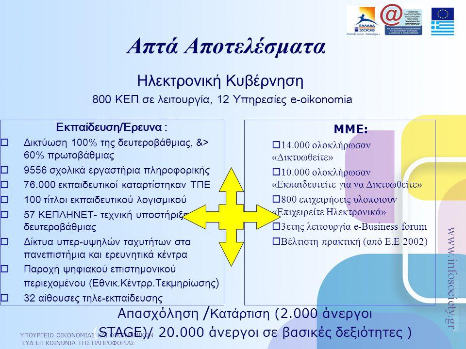 ΥΠΟΥΡΓΕΙΟ ΟΙΚΟΝΟΜΙΑΣ ΚΑΙ ΟΙΚΟΝΟΜΙΚΩΝ ΕΥΔ ΕΠ ΚΟΙΝΩΝΙΑ ΤΗΣ ΠΛΗΡΟΦΟΡΙΑΣ www.infosociety.gr Έργα για την ανάπτυξη της ευρυζωνικότητας  Προώθηση της ζήτησης ευρυζωνικών υπηρεσιών  Δημιουργία εστιών-σημείων ασύρματης ευρυζωνικής πρόσβασης (Wireless Hotspots) € 21,5 εκ.