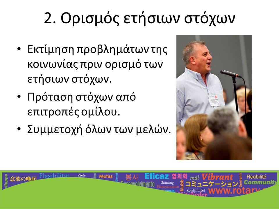 2. Ορισμός ετήσιων στόχων • Εκτίμηση προβλημάτων της κοινωνίας πριν ορισμό των ετήσιων στόχων.