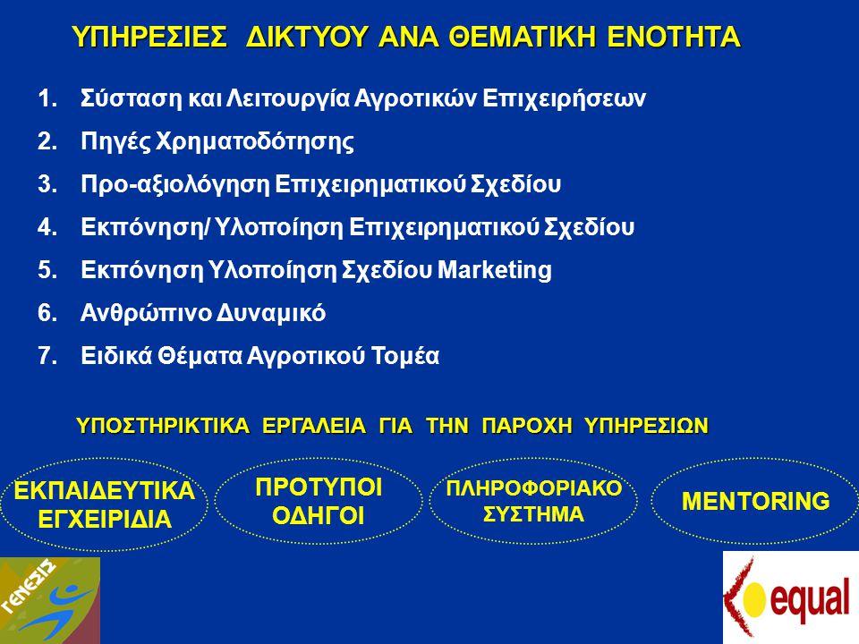 ΥΠΗΡΕΣΙΕΣ ΔΙΚΤΥΟΥ ΑΝΑ ΘΕΜΑΤΙΚΗ ΕΝΟΤΗΤΑ 1.Σύσταση και Λειτουργία Αγροτικών Επιχειρήσεων 2.Πηγές Χρηματοδότησης 3.Προ-αξιολόγηση Επιχειρηματικού Σχεδίου
