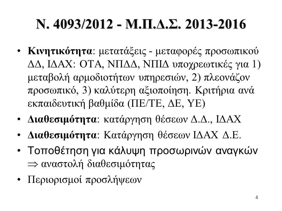 4 Ν. 4093/2012 - Μ.Π.Δ.Σ. 2013-2016 •Κινητικότητα: μετατάξεις - μεταφορές προσωπικού ΔΔ, ΙΔΑΧ: ΟΤΑ, ΝΠΔΔ, ΝΠΙΔ υποχρεωτικές για 1) μεταβολή αρμοδιοτήτ