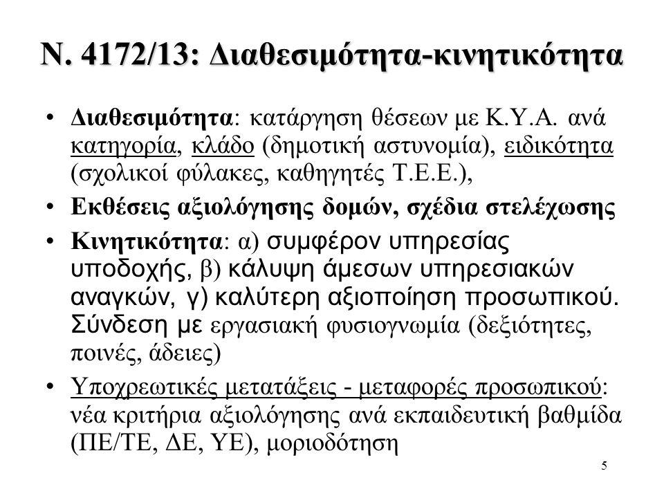 6 Αναδιοργάνωση ΟΤΑ •Ν.3584/07 Κώδικας προσωπικού άρθρο 10 (Ο.Ε.Υ.) •Νέοι Ο.Ε.Υ.