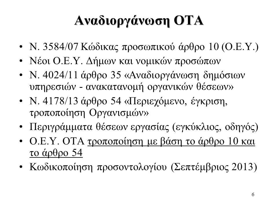 6 Αναδιοργάνωση ΟΤΑ •Ν. 3584/07 Κώδικας προσωπικού άρθρο 10 (Ο.Ε.Υ.) •Νέοι Ο.Ε.Υ. Δήμων και νομικών προσώπων •Ν. 4024/11 άρθρο 35 «Αναδιοργάνωση δημόσ