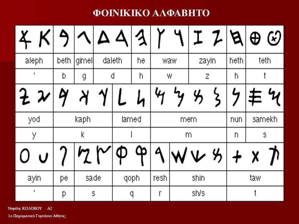 Δείγμα σφηνοειδούς γραφής Οι αριθμοί στη σφηνοειδή γραφή Εδώ μια σφήνα = ο αριθμός 1, 3 σφήνες = ο αριθμός 3 κ.τ.λ.