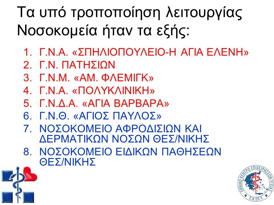 Τα υπό τροποποίηση λειτουργίας Νοσοκομεία ήταν τα εξής: 1.Γ.Ν.Α. «ΣΠΗΛΙΟΠΟΥΛΕΙΟ-Η ΑΓΙΑ ΕΛΕΝΗ» 2.Γ.Ν. ΠΑΤΗΣΙΩΝ 3.Γ.Ν.Μ. «ΑΜ. ΦΛΕΜΙΓΚ» 4.Γ.Ν.Α. «ΠΟΛΥΚΛΙ