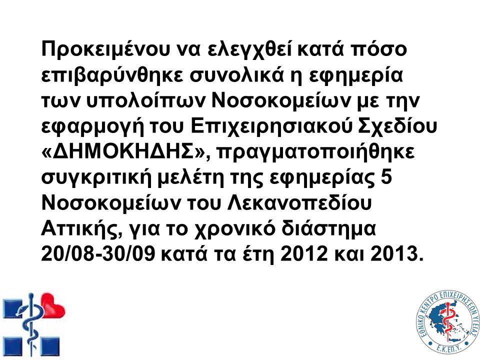 Προκειμένου να ελεγχθεί κατά πόσο επιβαρύνθηκε συνολικά η εφημερία των υπολοίπων Νοσοκομείων με την εφαρμογή του Επιχειρησιακού Σχεδίου «ΔΗΜΟΚΗΔΗΣ», πραγματοποιήθηκε συγκριτική μελέτη της εφημερίας 5 Νοσοκομείων του Λεκανοπεδίου Αττικής, για το χρονικό διάστημα 20/08-30/09 κατά τα έτη 2012 και 2013.