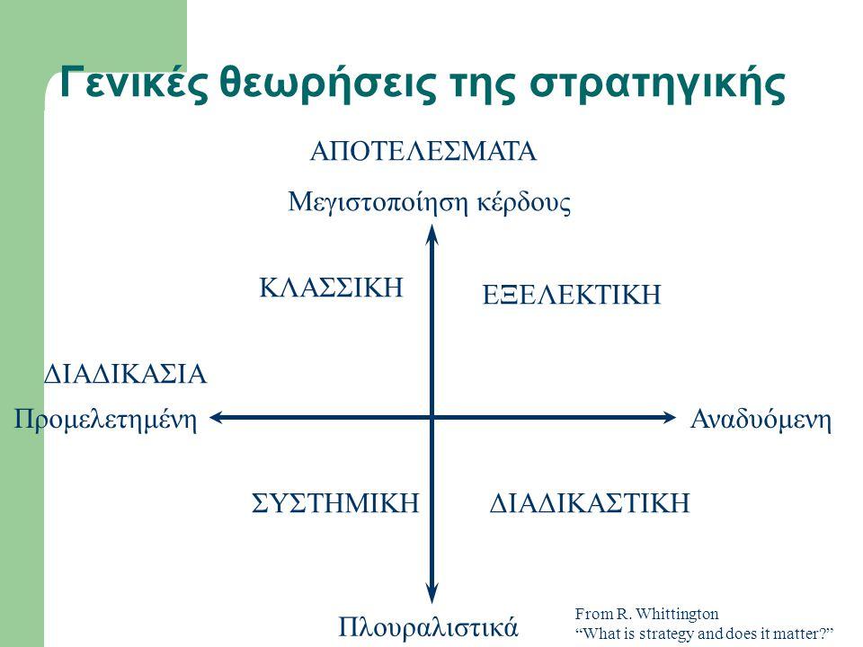 Γενικές θεωρήσεις της στρατηγικής ΑΠΟΤΕΛΕΣΜΑΤΑ Μεγιστοποίηση κέρδους Πλουραλιστικά ΑναδυόμενηΠρομελετημένη From R.