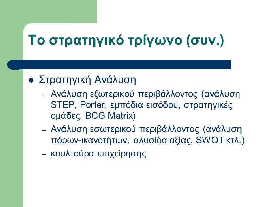 Το στρατηγικό τρίγωνο (συν.)  Στρατηγική Ανάλυση – Aνάλυση εξωτερικού περιβάλλοντος (ανάλυση STEP, Porter, εμπόδια εισόδου, στρατηγικές ομάδες, BCG Matrix) – Aνάλυση εσωτερικού περιβάλλοντος (ανάλυση πόρων-ικανοτήτων, αλυσίδα αξίας, SWOT κτλ.) – κουλτούρα επιχείρησης