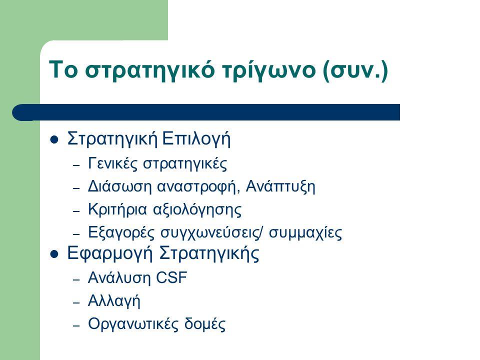 Το στρατηγικό τρίγωνο (συν.)  Στρατηγική Επιλογή – Γενικές στρατηγικές – Διάσωση αναστροφή, Ανάπτυξη – Κριτήρια αξιολόγησης – Εξαγορές συγχωνεύσεις/ συμμαχίες  Εφαρμογή Στρατηγικής – Ανάλυση CSF – Αλλαγή – Οργανωτικές δομές