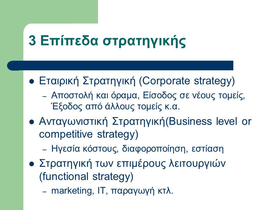 3 Επίπεδα στρατηγικής  Εταιρική Στρατηγική (Corporate strategy) – Αποστολή και όραμα, Είσοδος σε νέους τομείς, Έξοδος από άλλους τομείς κ.α.