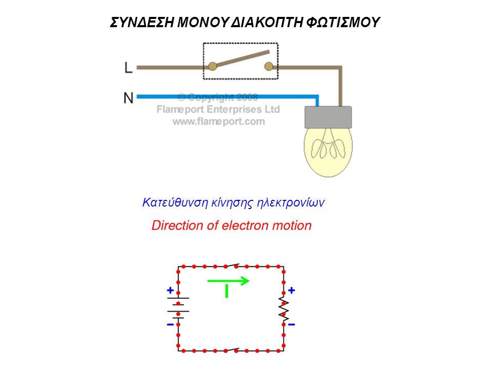 Ι ΣΥΝΔΕΣΗ ΜΟΝΟΥ ΔΙΑΚΟΠΤΗ ΦΩΤΙΣΜΟΥ Κατεύθυνση κίνησης ηλεκτρονίων