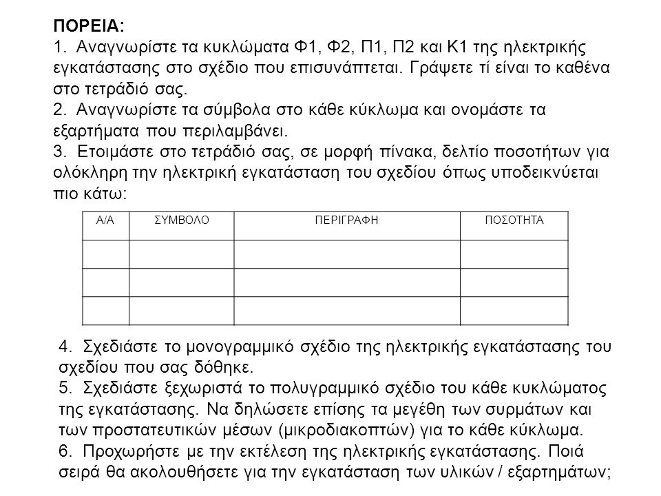 Α/ΑΣΥΜΒΟΛΟΠΕΡΙΓΡΑΦΗΠΟΣΟΤΗΤΑ ΠΟΡΕΙΑ: 1. Αναγνωρίστε τα κυκλώματα Φ1, Φ2, Π1, Π2 και Κ1 της ηλεκτρικής εγκατάστασης στο σχέδιο που επισυνάπτεται. Γράψετ