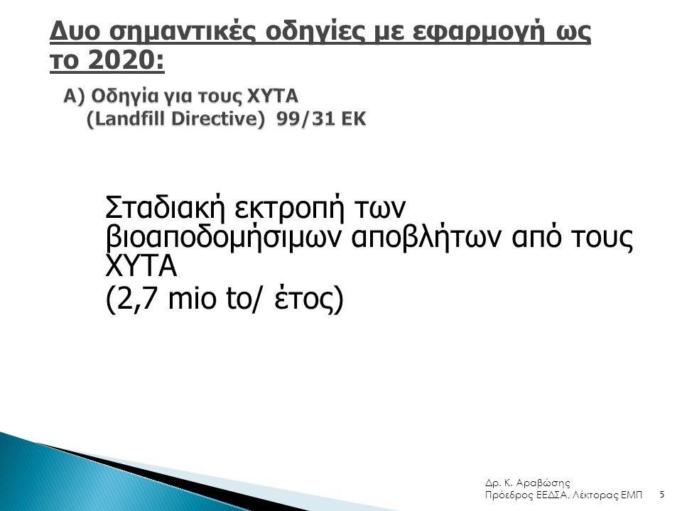  Θέσπιση προδιαγραφών για τις εγκαταστάσεις και την πρακτική της υγειονομικής ταφής, συμπεριλαμβανομένης της εκτροπής των ΒΑΑ, καθώς αυτά προκαλούν τις περισσότερες περιβαλλοντικές επιπτώσεις των ΧΥΤΑ  ΜΕΧΡΙ 16/7/2010 : Οι ΧΥΤΑ μπορούν να δέχονται έως το 75% των ΒΑΑ που είχαν παραχθεί το 1995  ΜΕΧΡΙ 16/7/2013 : Οι ΧΥΤΑ μπορούν να δέχονται έως το 50% των ΒΑΑ που είχαν παραχθεί το 1995  ΜΕΧΡΙ 16/7/2020 : Οι ΧΥΤΑ μπορούν να δέχονται έως το 35% των ΒΑΑ που είχαν παραχθεί το 1995  ως το 2010 → 1,1 mio to/ έτος → τι θα γίνει;  ως το 2013 → 1,9 mio to/ έτος ΣΚΟΠΟΣ ΠΟΣΟΤΙΚΟΙ ΣΤΟΧΟ 6 Δρ.