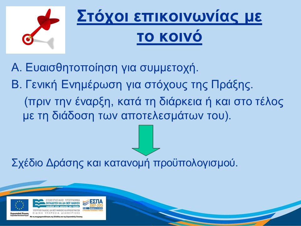 Στόχοι επικοινωνίας με το κοινό Α. Ευαισθητοποίηση για συμμετοχή. Β. Γενική Ενημέρωση για στόχους της Πράξης. (πριν την έναρξη, κατά τη διάρκεια ή και