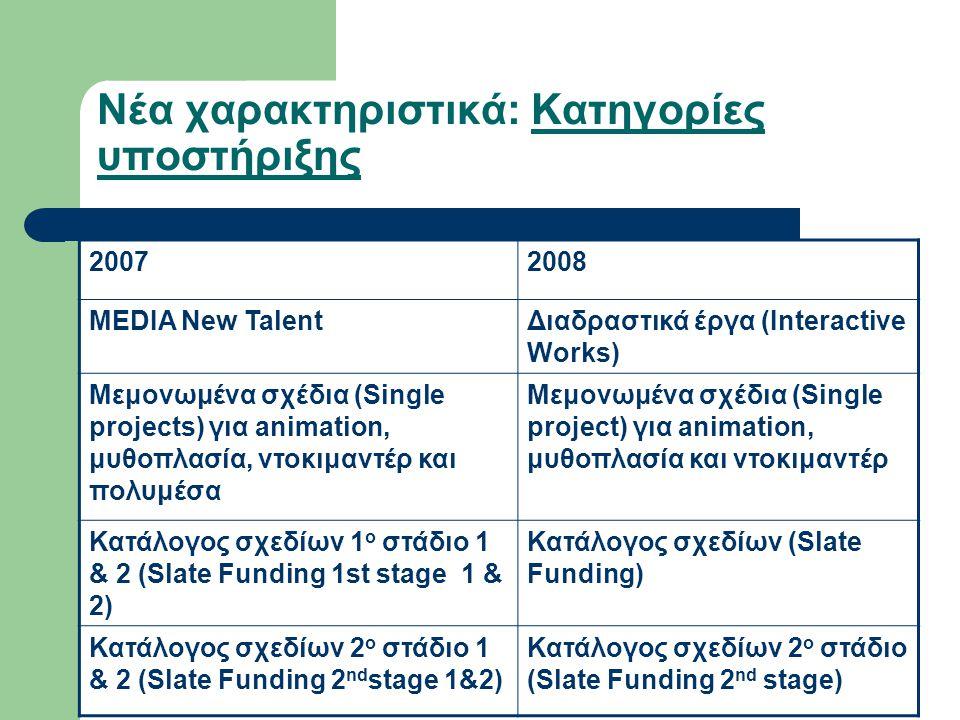 Nέα χαρακτηριστικά: Ποσά επιδότησης 20072008 Multimedia: 10.000€ - 50.000€Interactive Works: 10.000€ - 60.000€ (100.000 € για πρωτότυπα παιχνιδιών βίντεο και κομπιούτερ) Single projects: Animation 10.000€ - 50.000€ (80.000€ για animation μεγάλου μήκους) Μυθοπλασία 20.000 € - 50.000€, Ντοκιμαντέρ 10.000€ - 30.000€ Single projects (animation, μυθοπλασία και ντοκιμαντέρ): 10.000€ - 60.000€ (80.000€ για animation μεγάλου μήκους) Slate Funding 1 rst stage 1 & 2: 60.000€ - 150.000€ Slate Funding: 70.000€ - 190.000€ Slate Funding 2 nd stage 1 & 2: 60.000€ - 150.000€ Slate Funding 2 nd stage: 70.000€ - 190.000€