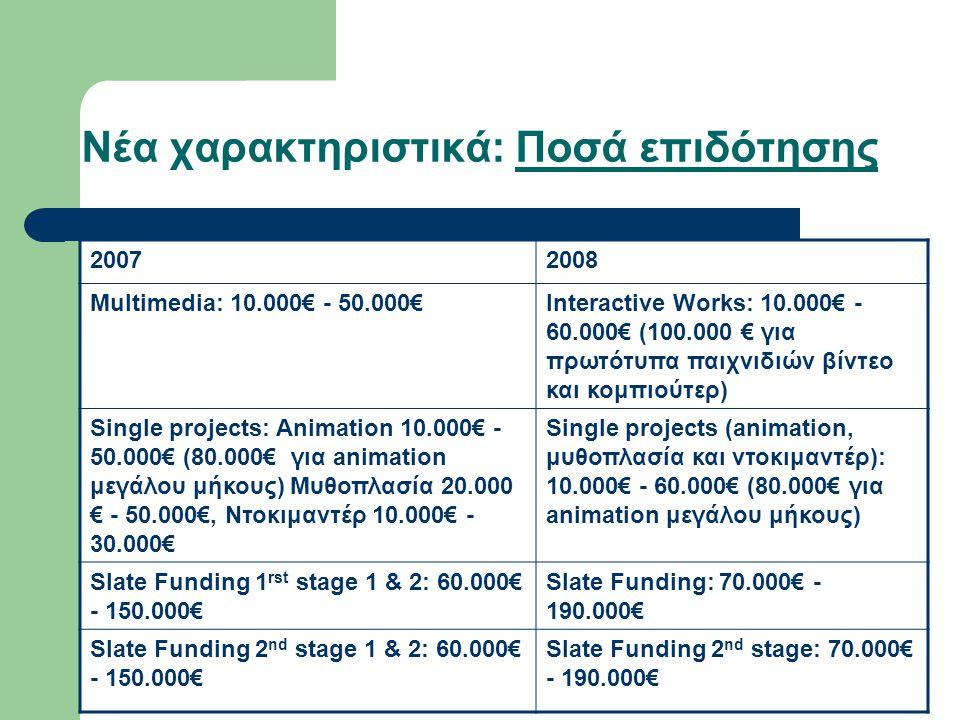 Κατάλογος Σχεδίων 2ο στάδιο (Slate Funding 2nd stage) → Αυτόματα κριτήρια επιλογής  Εταιρείες που εδρεύουν σε χώρες με χαμηλή δυνατότητα παραγωγής: 2 βαθμοί