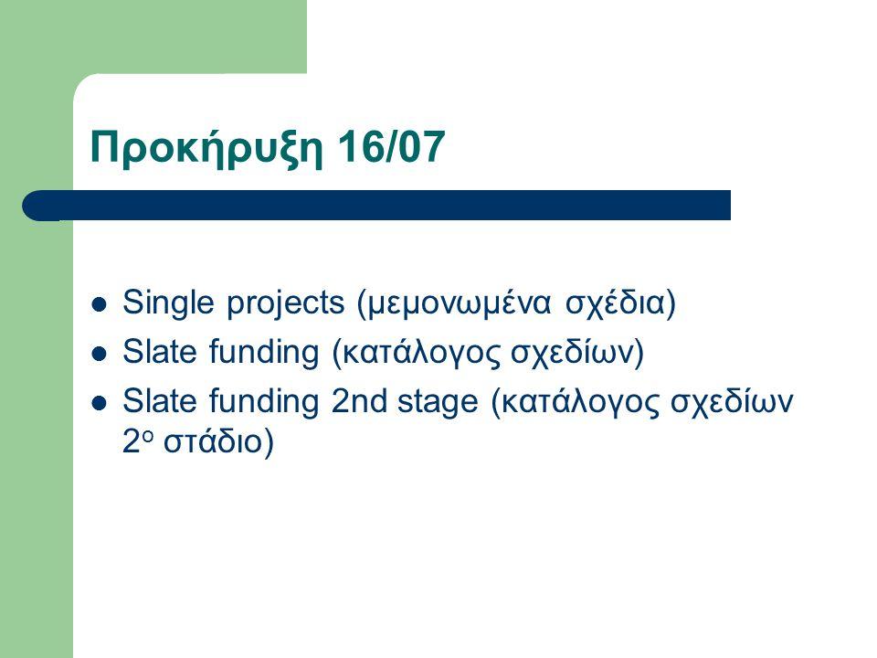 Προϋπολογισμός για ανάπτυξη  Δαπάνες μη επιλέξιμες  Έξοδα παραγωγής  Συμμετοχή σε MEDIA Training  Οφειλόμενοι τόκοι  Έξοδα που καλύφθηκαν από άλλη κοινοτική επιδότηση  Αγορά εξοπλισμού