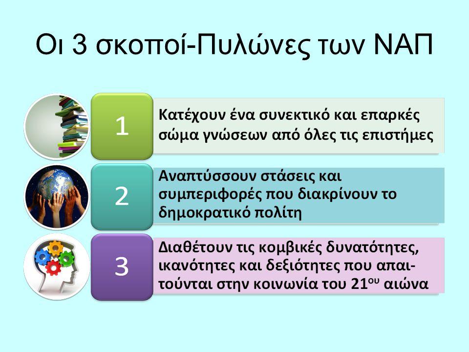 Οι 3 σκοποί-Πυλώνες των ΝΑΠ