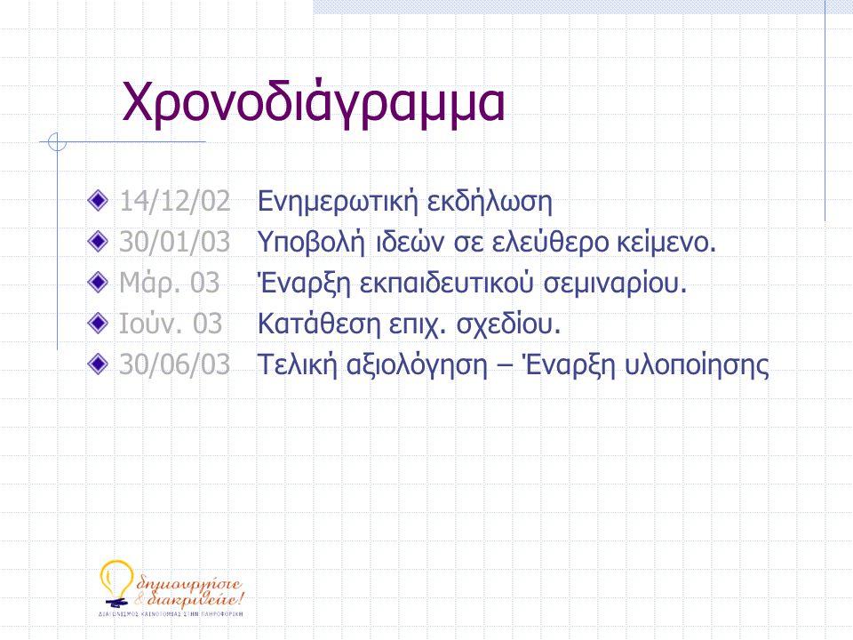 Χρονοδιάγραμμα 14/12/02Ενημερωτική εκδήλωση 30/01/03Υποβολή ιδεών σε ελεύθερο κείμενο.
