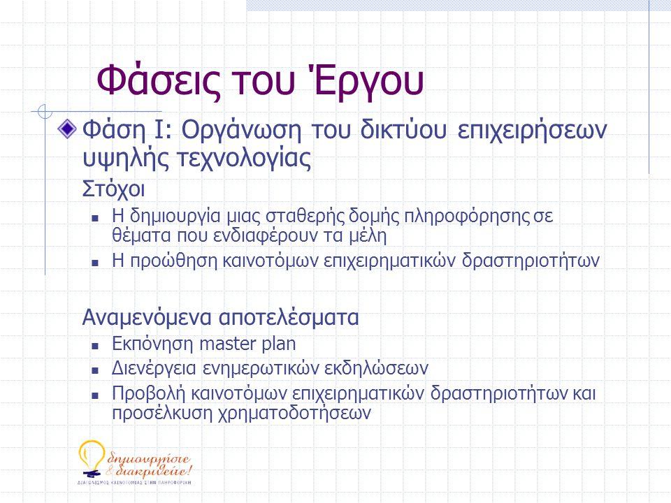 Φάση II: Διαγωνισμός καινοτομίας Στόχοι  Κινητοποίηση επιχειρηματιών για να παρουσιάσουν καινοτόμες ιδέες  Υποστήριξη στην μετατροπή των ιδεών σε βιώσιμες επιχειρηματικές δραστηριότητες Αναμενόμενα αποτελέσματα  Δημιουργία «δεξαμενής» ιδεών  Συμμετοχή ικανού αριθμού (υποψηφίων) επιχειρηματιών στα workshops και αντίστοιχου αριθμού ποιοτικών επιχειρηματικών σχεδίων  Επιλογή των 5-10 πιο αξιόλογων επιχειρηματικών σχεδίων Φάσεις του Έργου