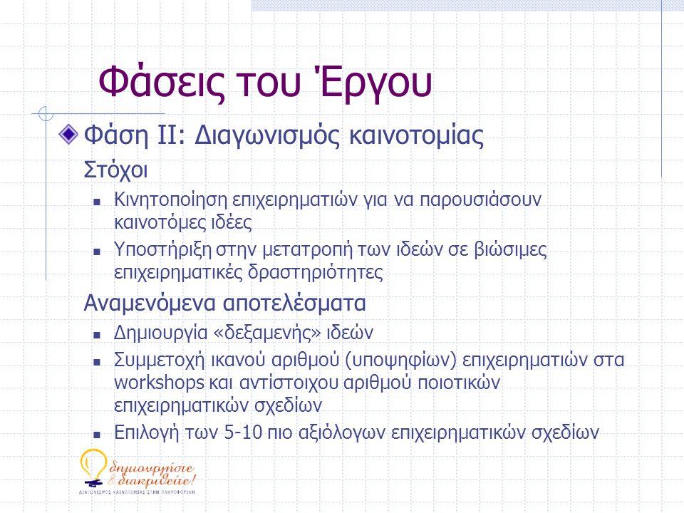 Επιχειρηματικό σχέδιο (1) Για τις αρχικές ιδέες, αφού μεσολαβήσουν τα workshops θα ζητηθούν:  Λεπτομερές προφίλ των συμμετεχόντων  Περιγραφή του προϊόντος/υπηρεσίας  Σχέδιο marketing  Σχέδιο παραγωγής (όπου χρειάζεται)  Χρηματο-οικονομικά στοιχεία  Πιθανές συνεργασίες