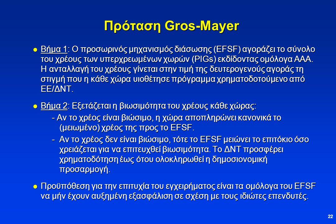 22 Πρόταση Gros-Mayer  Βήμα 1: Ο προσωρινός μηχανισμός διάσωσης (EFSF) αγοράζει το σύνολο του χρέους των υπερχρεωμένων χωρών (PIGs) εκδίδοντας ομόλογα ΑΑΑ.