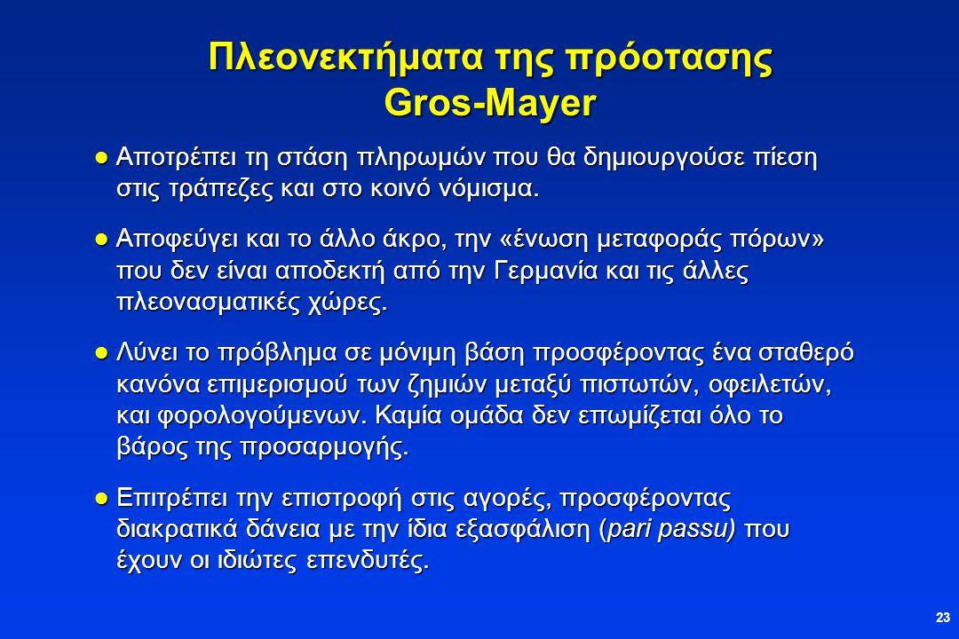 23 Πλεονεκτήματα της πρόοτασης Gros-Mayer  Αποτρέπει τη στάση πληρωμών που θα δημιουργούσε πίεση στις τράπεζες και στο κοινό νόμισμα.