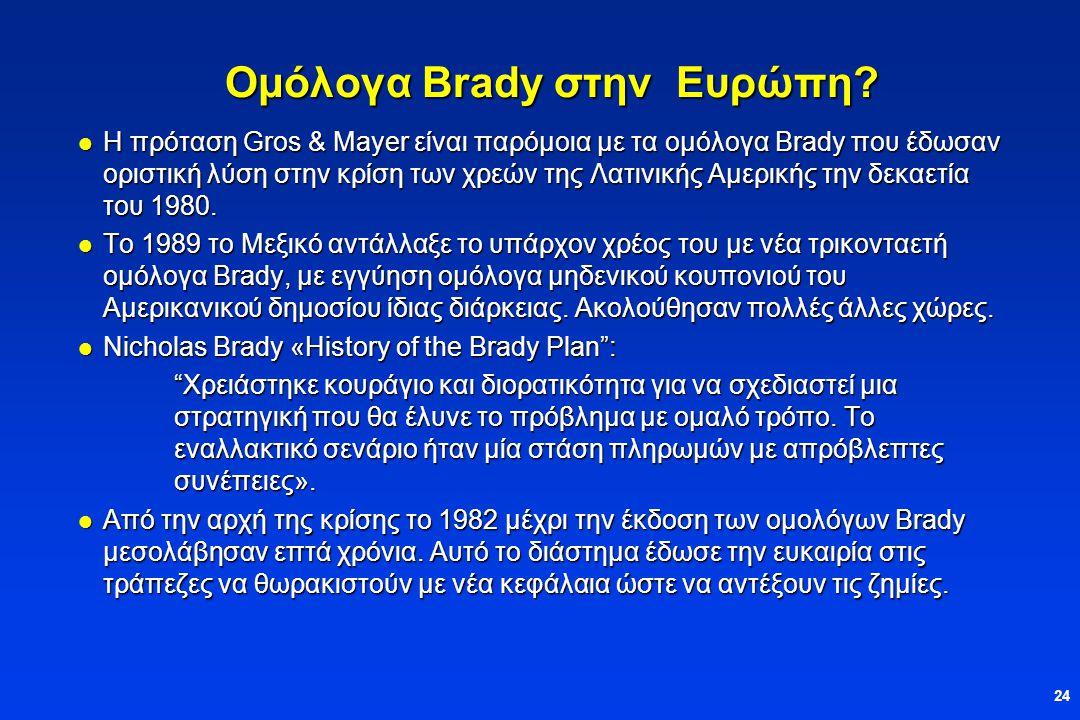 24 Ομόλογα Brady στην Ευρώπη.