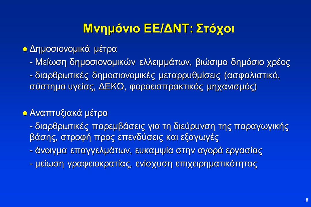 5 Μνημόνιο ΕΕ/ΔΝΤ: Στόχοι  Δημοσιονομικά μέτρα - Μείωση δημοσιονομικών ελλειμμάτων, βιώσιμο δημόσιο χρέος - διαρθρωτικές δημοσιονομικές μεταρρυθμίσεις (ασφαλιστικό, σύστημα υγείας, ΔΕΚΟ, φοροεισπρακτικός μηχανισμός)  Αναπτυξιακά μέτρα - διαρθρωτικές παρεμβάσεις για τη διεύρυνση της παραγωγικής βάσης, στροφή προς επενδύσεις και εξαγωγές - άνοιγμα επαγγελμάτων, ευκαμψία στην αγορά εργασίας - μείωση γραφειοκρατίας, ενίσχυση επιχειρηματικότητας