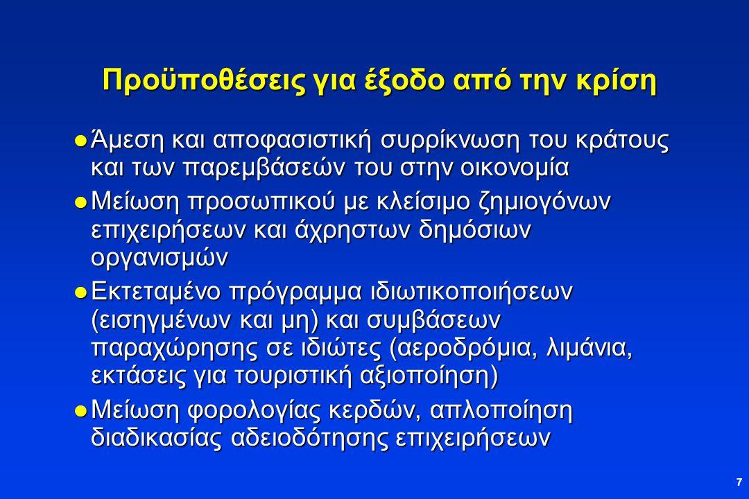 7 Προϋποθέσεις για έξοδο από την κρίση  Άμεση και αποφασιστική συρρίκνωση του κράτους και των παρεμβάσεών του στην οικονομία  Μείωση προσωπικού με κλείσιμο ζημιογόνων επιχειρήσεων και άχρηστων δημόσιων οργανισμών  Εκτεταμένο πρόγραμμα ιδιωτικοποιήσεων (εισηγμένων και μη) και συμβάσεων παραχώρησης σε ιδιώτες (αεροδρόμια, λιμάνια, εκτάσεις για τουριστική αξιοποίηση)  Μείωση φορολογίας κερδών, απλοποίηση διαδικασίας αδειοδότησης επιχειρήσεων