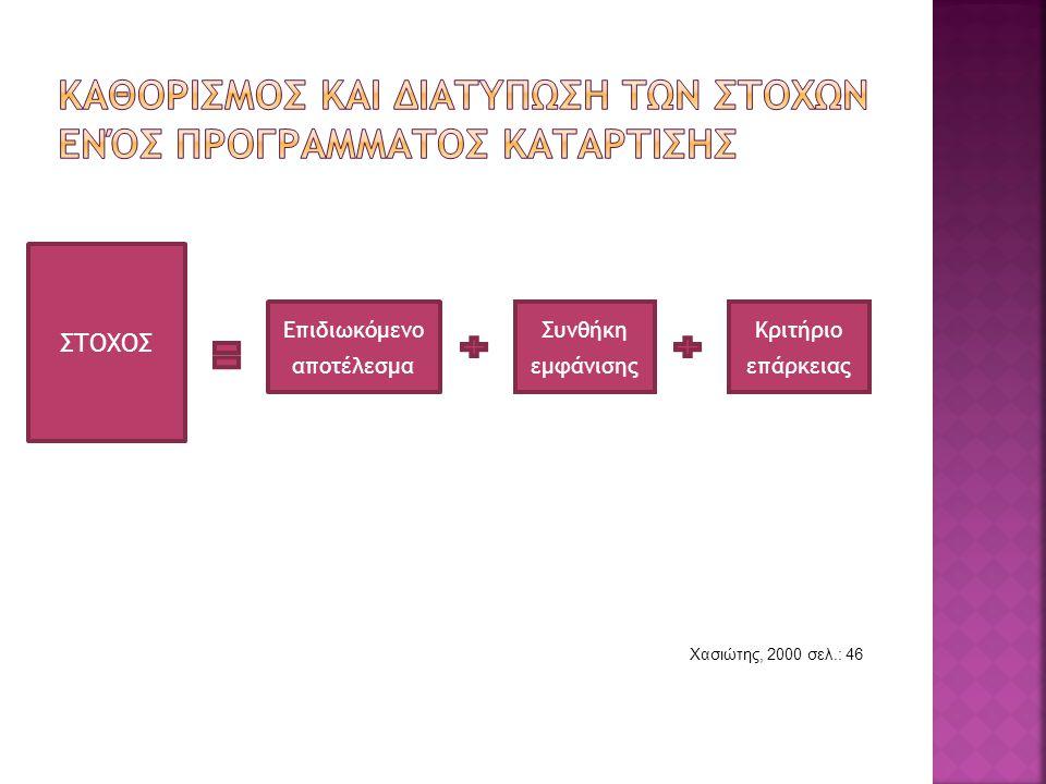 ΣΤΟΧΟΣ Επιδιωκόμενο αποτέλεσμα Συνθήκη εμφάνισης Κριτήριο επάρκειας Χασιώτης, 2000 σελ.: 46