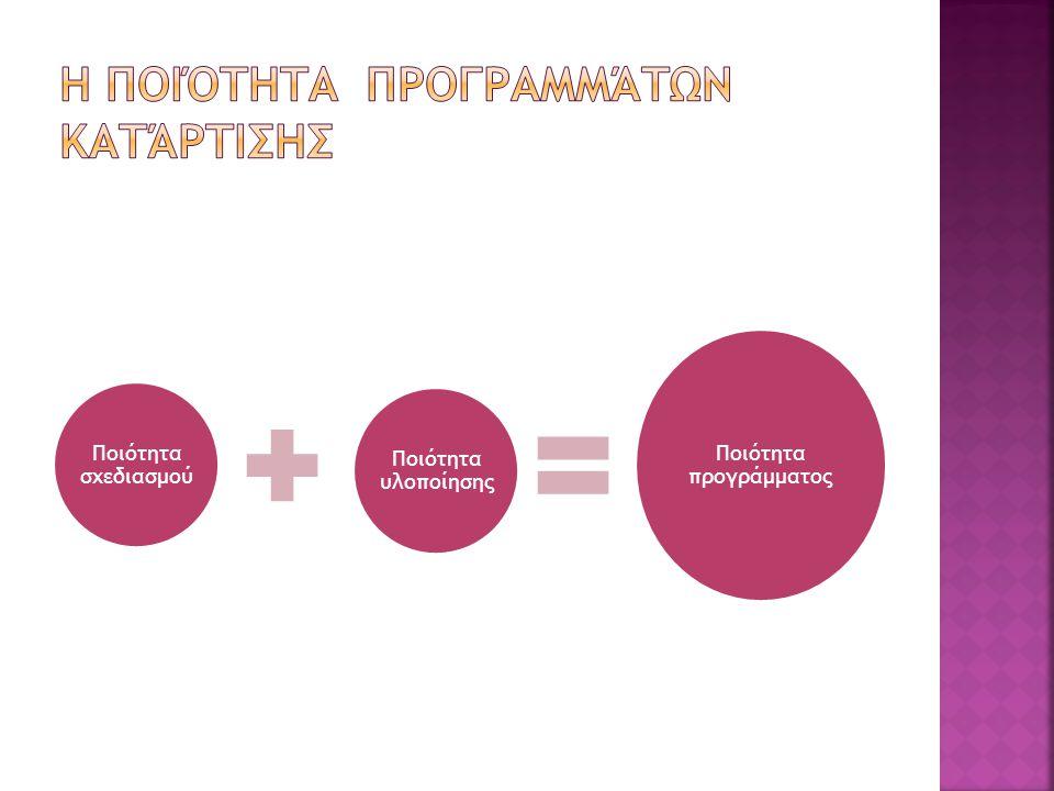 Ποιότητα σχεδιασμού Ποιότητα υλοποίησης Ποιότητα προγράμματος