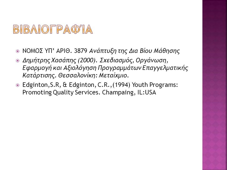  ΝΟΜΟΣ ΥΠ' ΑΡΙΘ. 3879 Ανάπτυξη της Δια Βίου Μάθησης  Δημήτρης Χασάπης (2000).