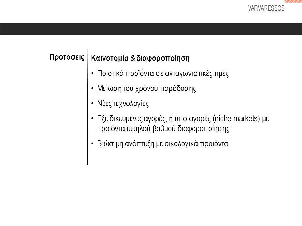 Προτάσεις Καινοτομία & διαφοροποίηση • Ποιοτικά προϊόντα σε ανταγωνιστικές τιμές • Μείωση του χρόνου παράδοσης • Νέες τεχνολογίες • Εξειδικευμένες αγορές, ή υπο-αγορές (niche markets) με προϊόντα υψηλού βαθμού διαφοροποίησης • Βιώσιμη ανάπτυξη με οικολογικά προϊόντα